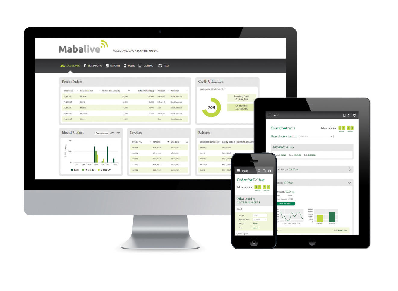 Mabalive Website